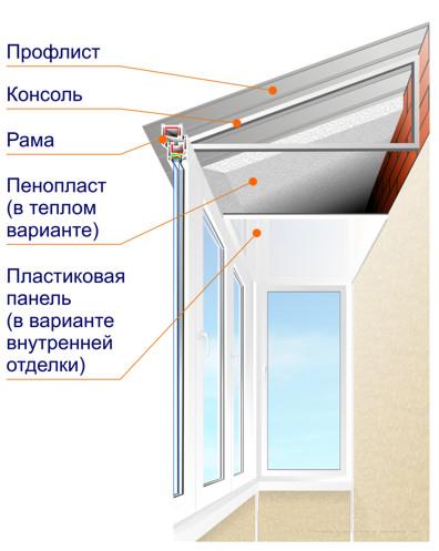 крыша_балкона